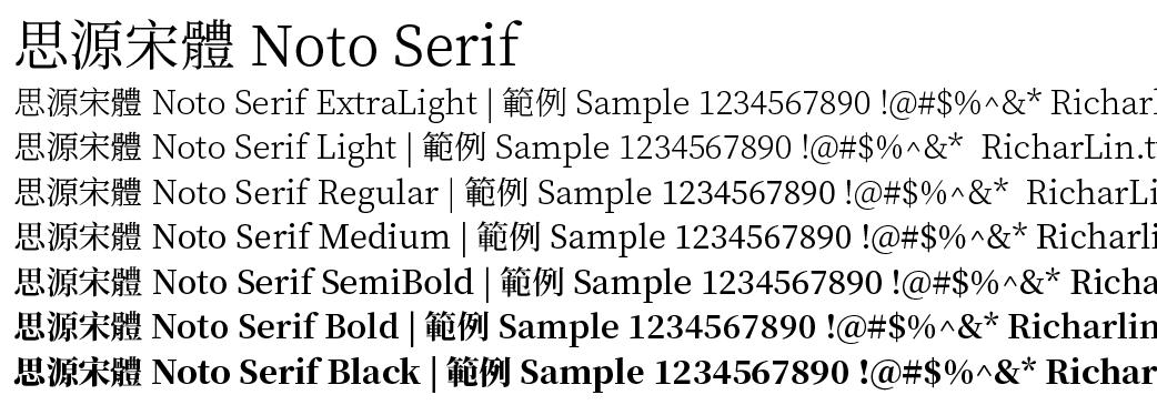 NotoSerif_Sample_Full